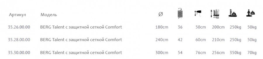 Батут Berg Talent 180 с защитной сеткой Comfort  - фото 4